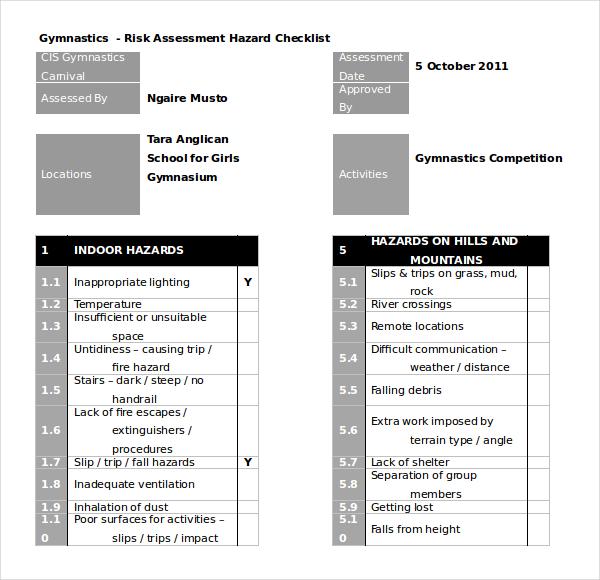 elopement risk assessment form - Denmarimpulsar
