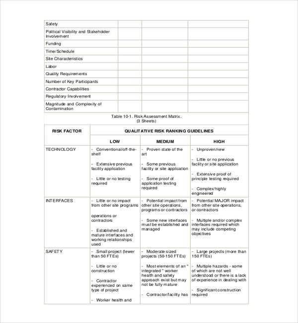 Sample Risk Assessment Forms - 10+ Free Documents in PDF, Word - risk assessment form sample