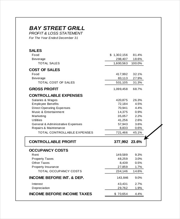 restaurant income statement example radiovkm