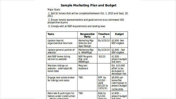 Sample Marketing Budget Forms - 7+ Free Documents in Word, PDF