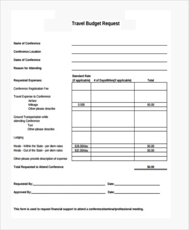 Sample Travel Budget - Resume Template Ideas