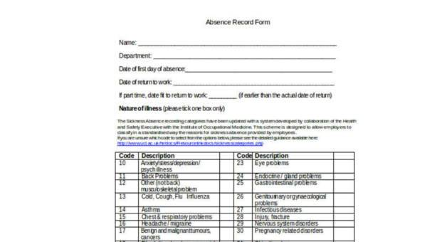Sample Employee Absence Forms - 8+ Free Documents in Word, PDF