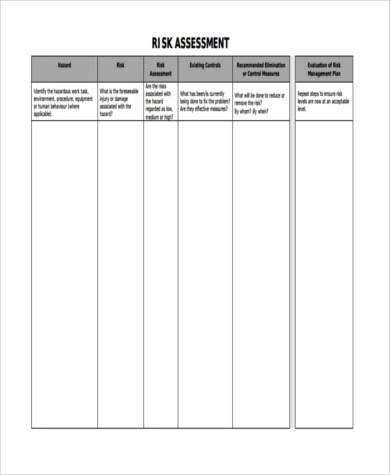 Army Risk Assessment Form