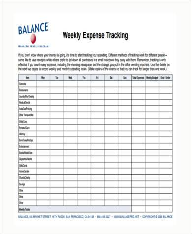 Sample Weekly Budget Family Budget Templates Free Sample Example