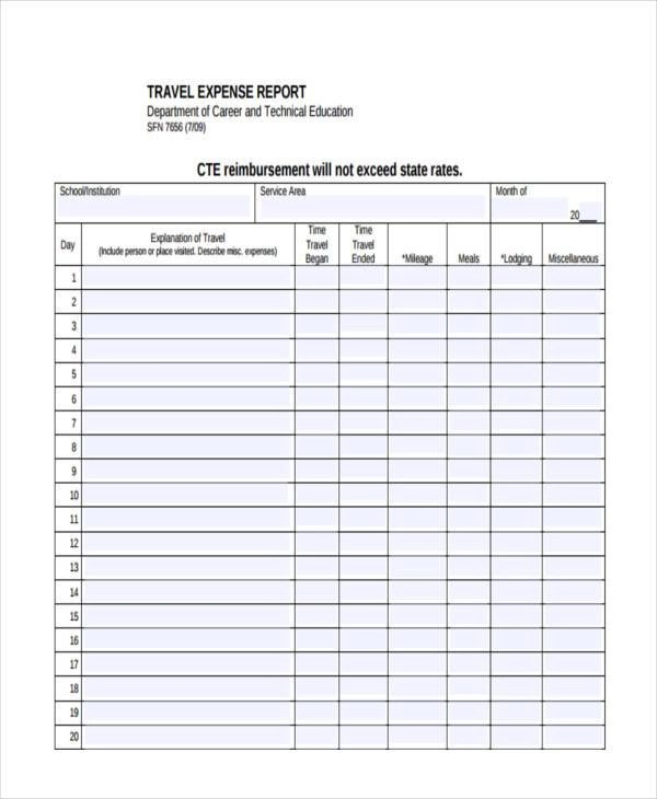free travel expense report form