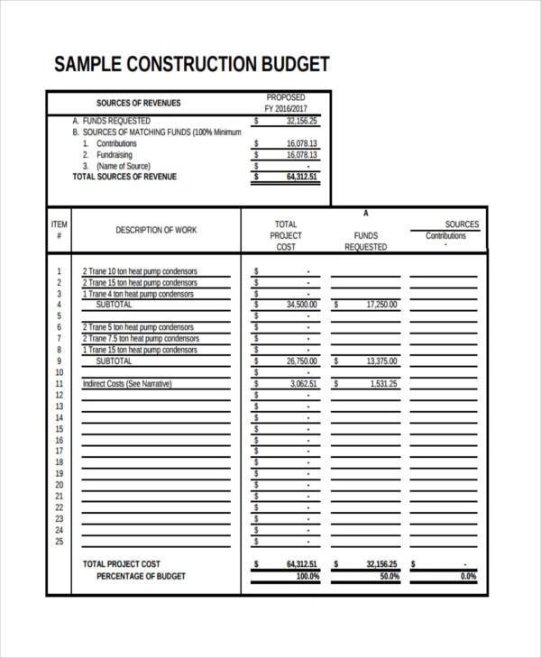 Free Budget Forms - sample construction budget