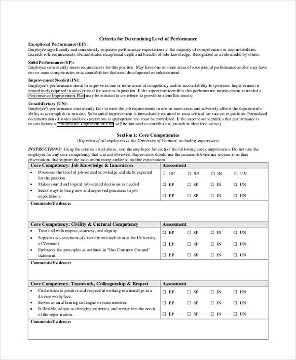 17+ Employee Review Form in PDF - employee annual review