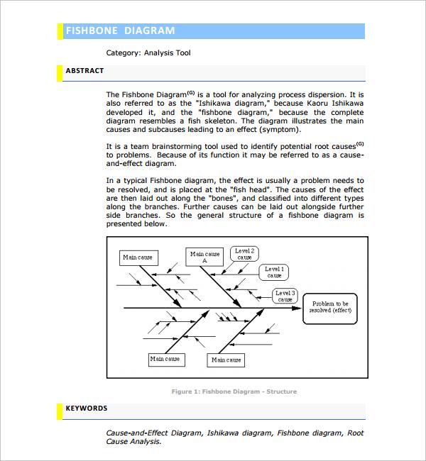 Etl Testing Resume Doc Talend Tutoriels Pour D Butants Tutorials Cover  Letter For Reporting Analyst Data