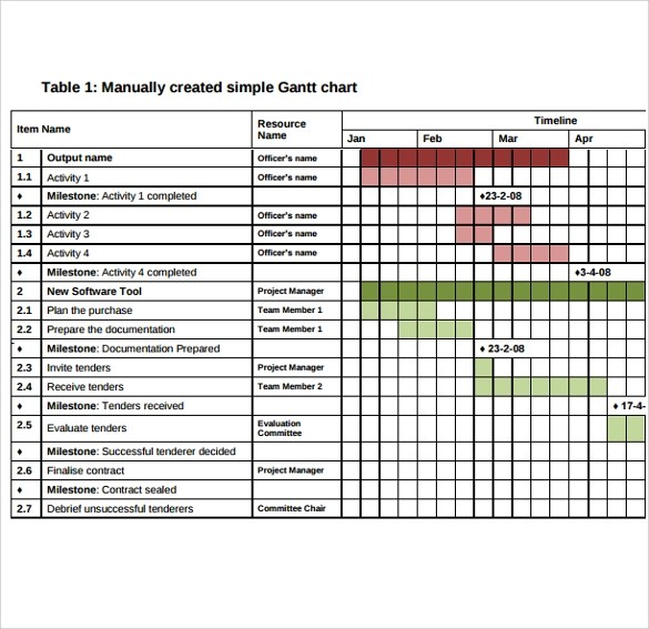 gantt chart xls template - Goalgoodwinmetals