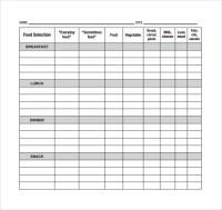 Meal Planning Worksheet. Worksheets. Ratchasima Printable ...