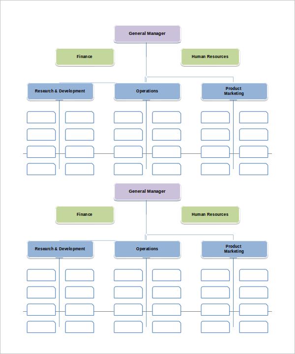 14+ Sample Organizational Chart Templates \u2013 PDF, Word, Excel - departmental structure template