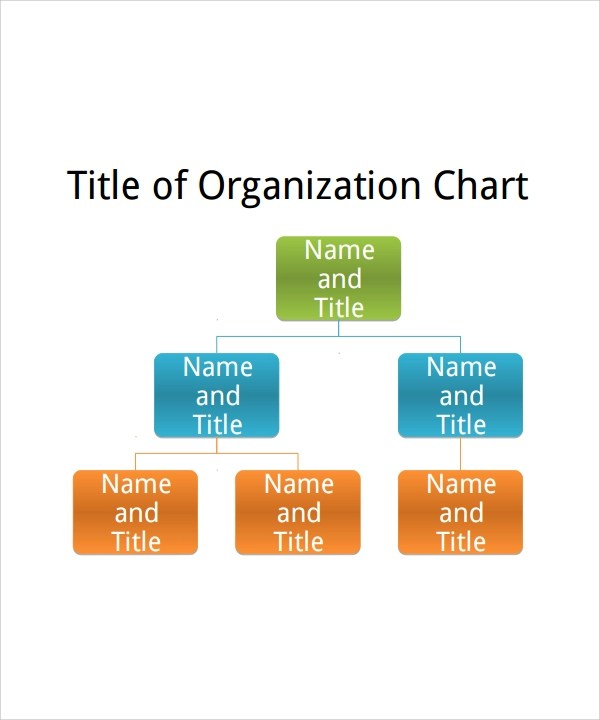 14+ Sample Organizational Chart Templates \u2013 PDF, Word, Excel - business organizational chart