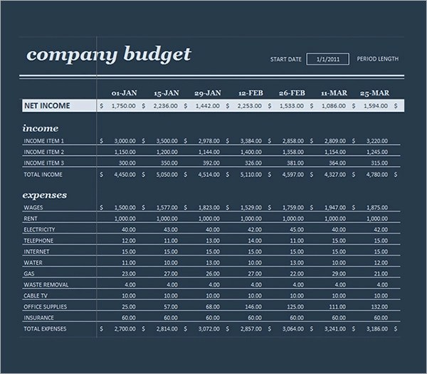 10+ Sample Business Budget Templates - Word, PDF, Excel