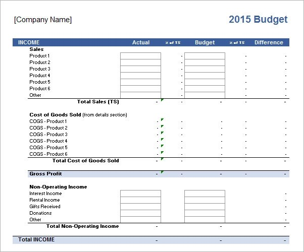 Sample Business Budget - 9+ Documents in PDF, Excel - operating budget template