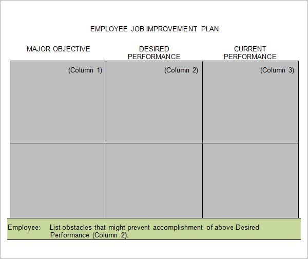 performance improvement plan form