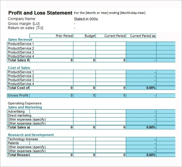 simple p and l template - Funfpandroid - profit and loss statement simple