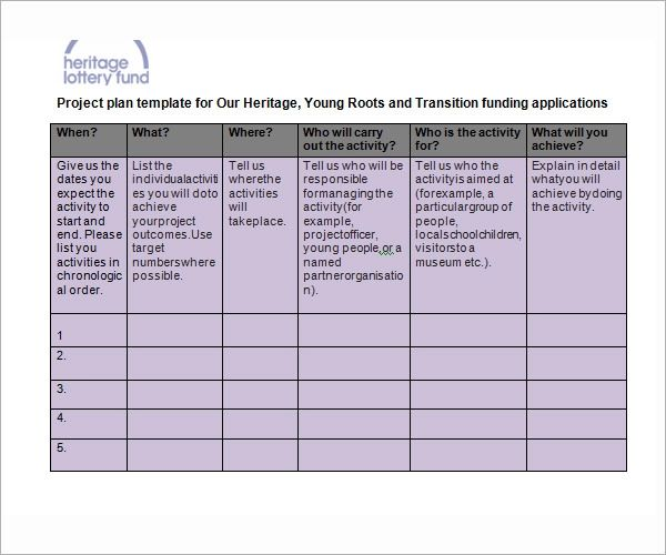 outline of a project plan
