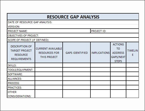 16+ Sample Gap Analysis Templates \u2013 PDF, Excel, Word, Pages Sample - analysis templates