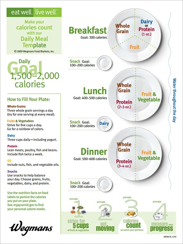 13+ Sample Diet Menu Templates Sample Templates