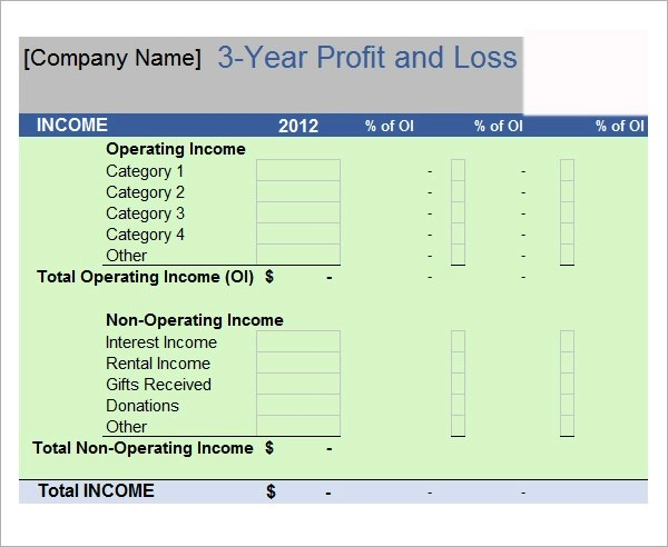 Profit and Loss Template - 18+ Download Free Documents in PDF, Word - profits and losses template