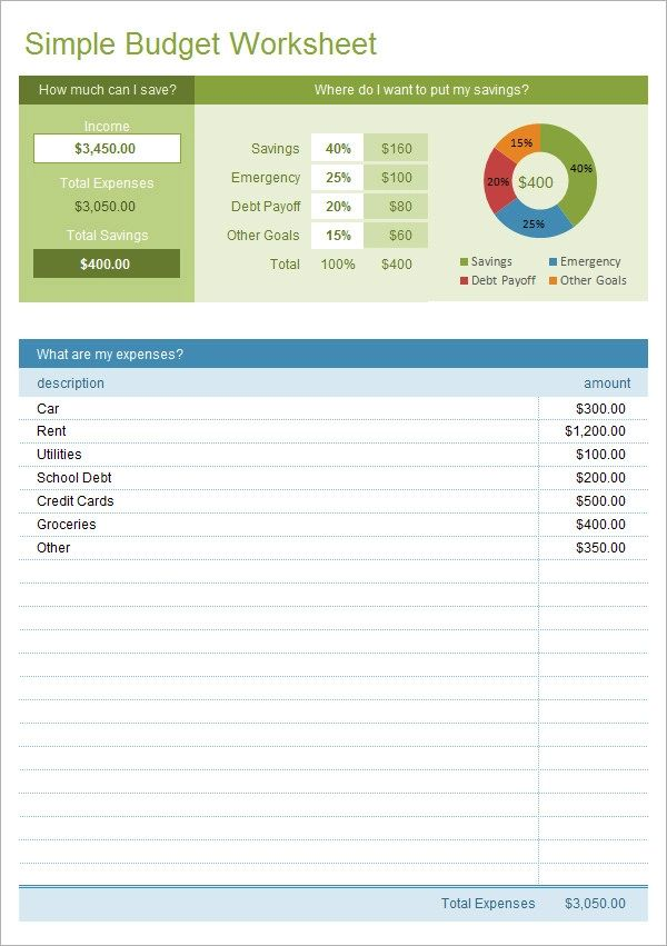 easy to use budget template