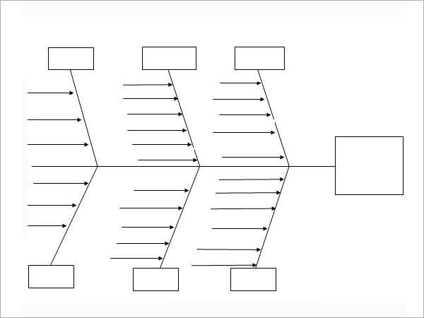 Sample Fishbone Diagram Template - 12+ Free Documents in PDF, Word