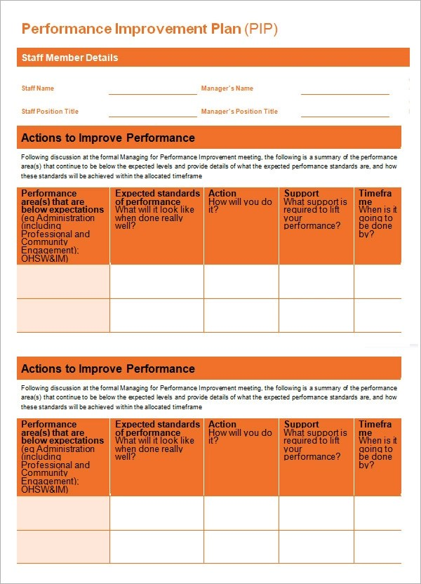pip format - Deanroutechoice - personal improvement plan template