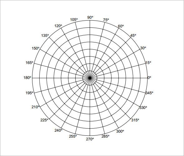 polar graph paper radians printable