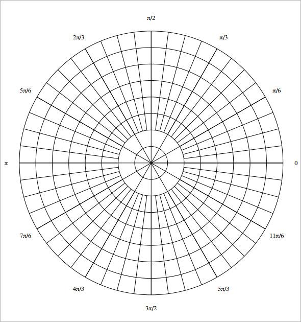 polar graph paper in radians