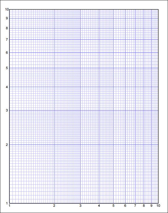 7 Printable Math Graph Paper Templates Sample Templates