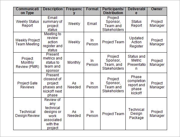simple project plan word
