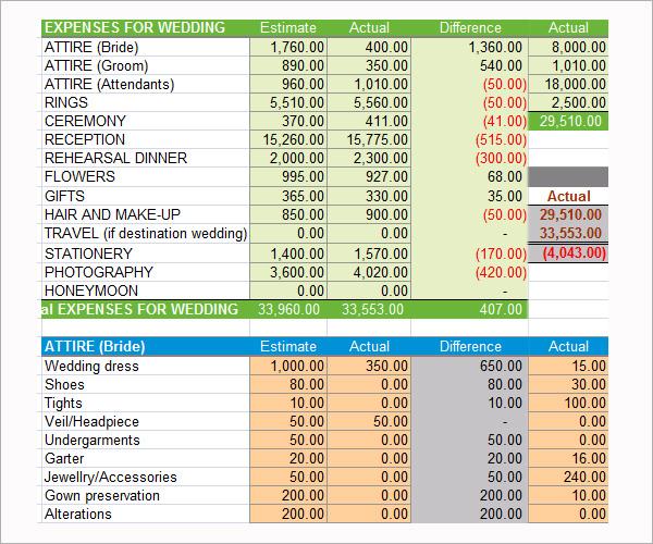 10 Useful Wedding Budget Templates Sample Templates - budget templates excel free