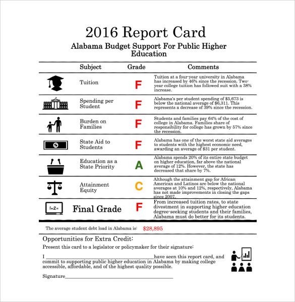sample high school report card