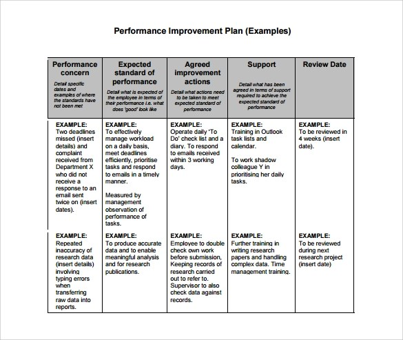 ... Work Plan Pdf Sample Work Plan Template Smart Action Plan   Performance  Improvement Plan Definition ...  Performance Improvement Plan Definition