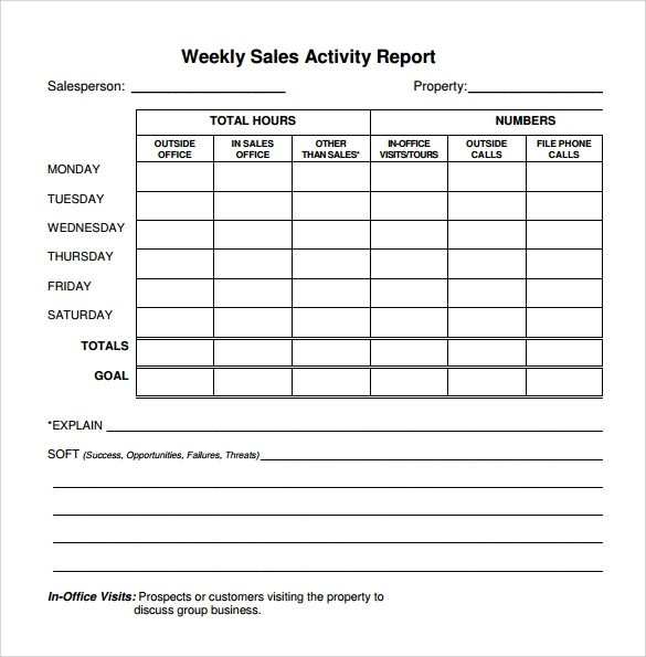 Weekly Report Template - 15+ Download Free Documents in PDF - sales call report template