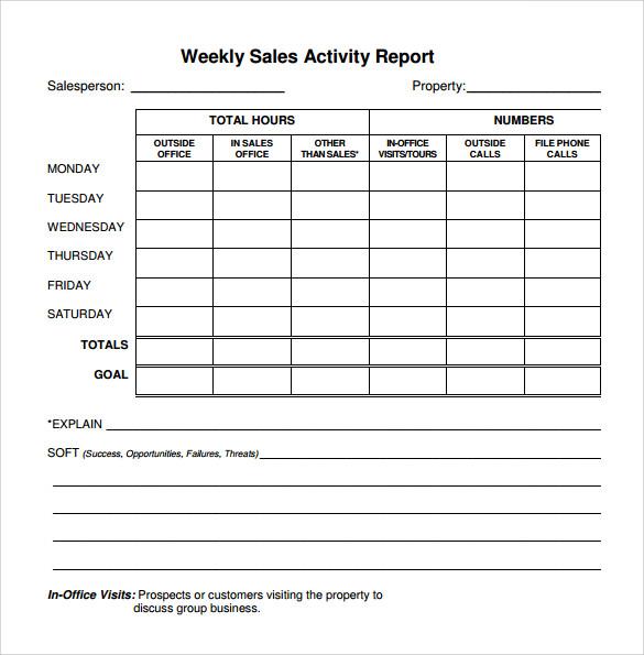 weekly activities report - Idealvistalist