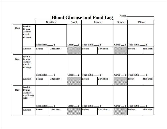 Food Log Template - 16+ Download Free Documents in PDF, Word, Excel