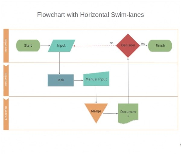 Sample Flow Chart Template - 19+ Documents in PDF, Excel, PPT