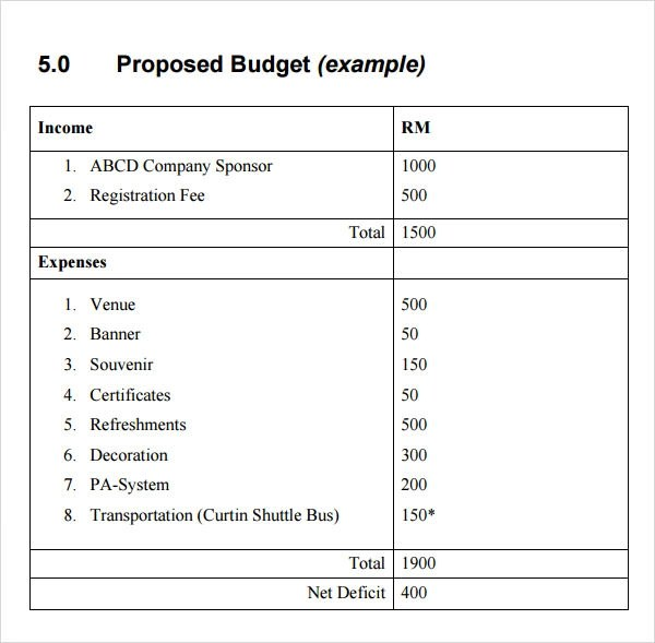 sample event budget sheet radiovkm - form for budgeting