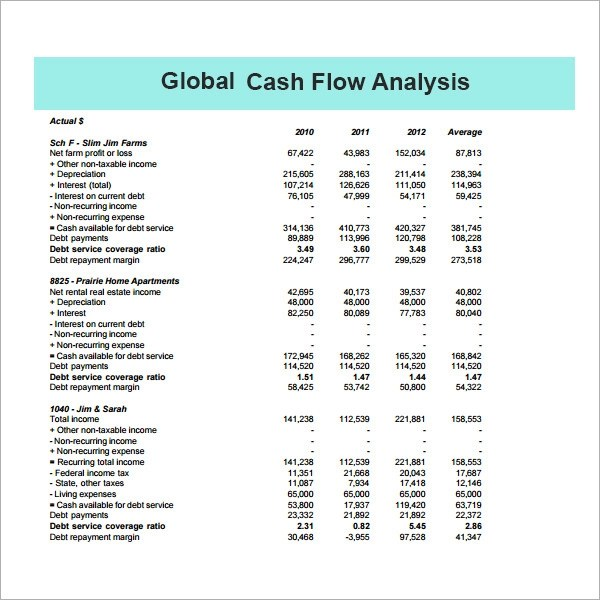 13+ Cash Flow Analysis Samples -PDF, Word,AI, Google Docs