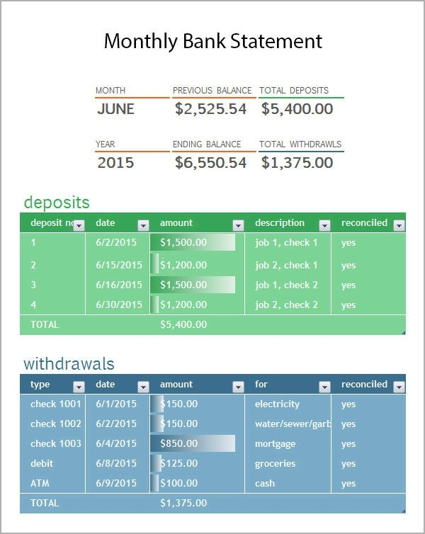 19+ Sample Bank Statements Sample Templates