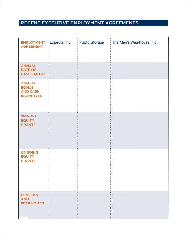 10 Free Sample Executive Agreement Templates Sample Templates - sample executive agreement
