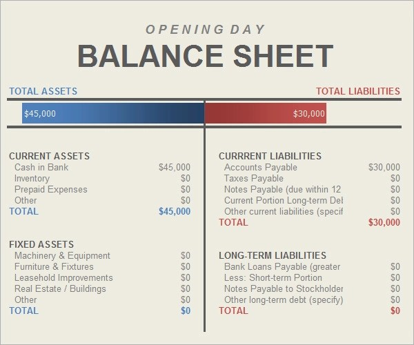 opening day balance sheet example - Onwebioinnovate