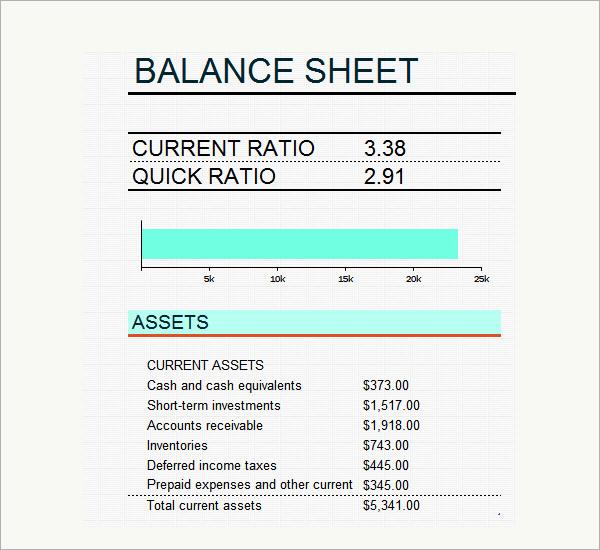 6+ Sample Balance Sheets Sample Templates