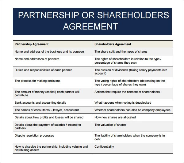 11 Sample Business Partnership Agreement Templates to Download - free business agreement template
