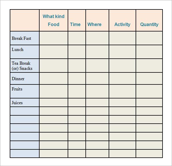 diet tracker template - Militarybralicious - food journal template free