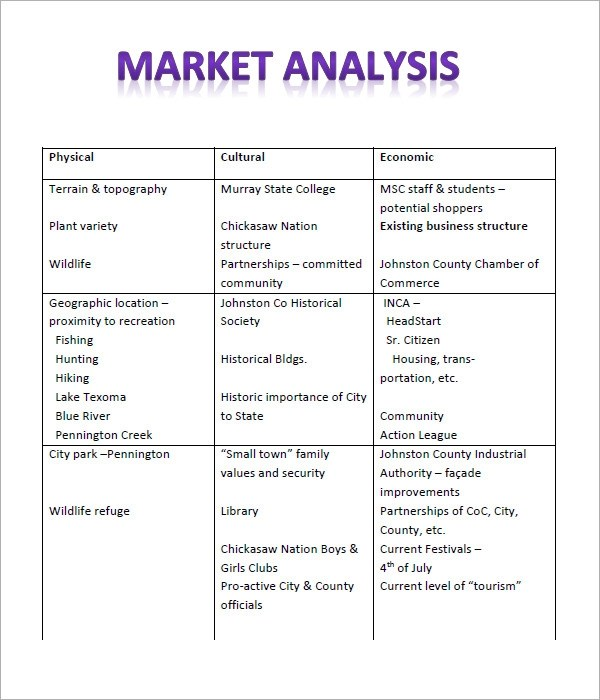 market analysis report sample - Leonescapers - Sample Analysis