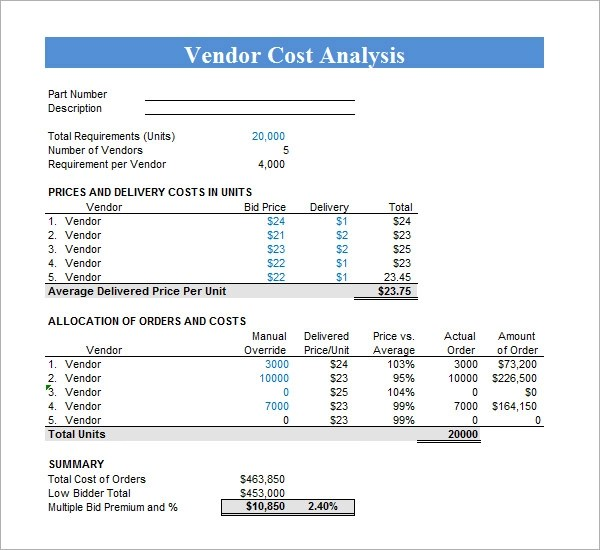 17+ Cost Analysis Samples Sample Templates - cost analysis spreadsheet