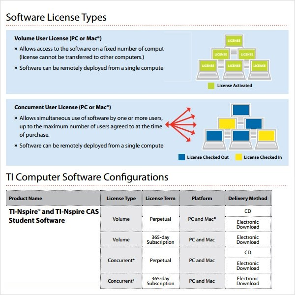 Software Subscription Agreement Template Image collections - sample software license agreement