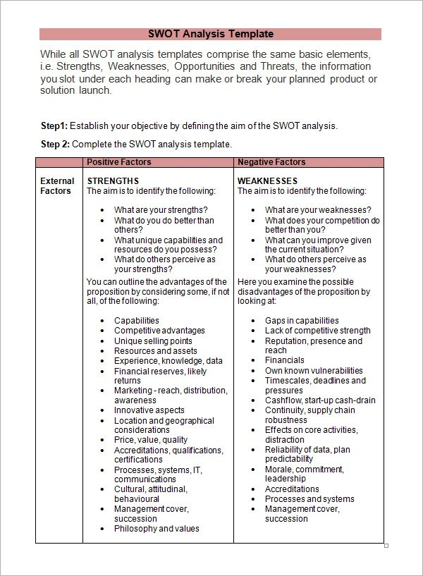 Sample Swot Analysis - 13+ Documents in Word, PDF